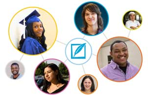 Get a High School Diploma Online