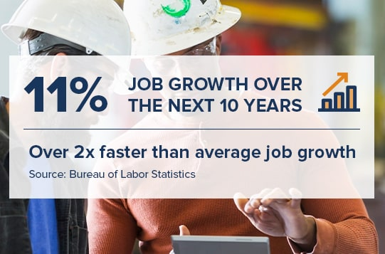 carpenter job growth career guide graphic.