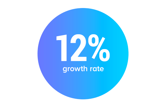 12% Growth Rate