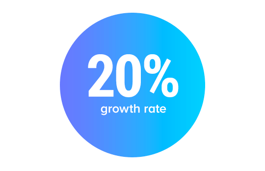 20% Growth Rate