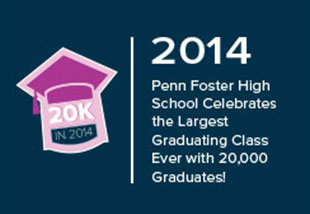 In 2014 Penn Foster High School Celebrated their largets Graduating class yet of 20000 graduates.