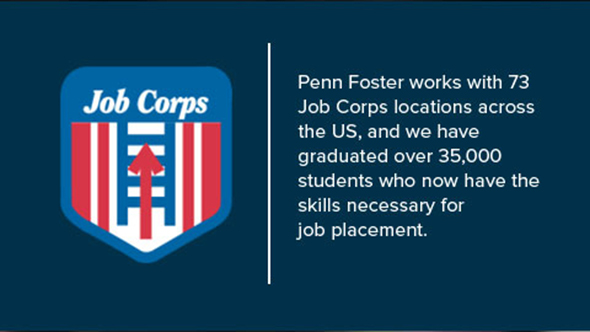 Penn Foster works with 73 Job Corps locations across the US and has graduated over 35000 students.