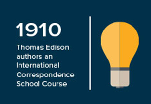 In 1910 Thomas Edison Authored an International Correspondence School Course