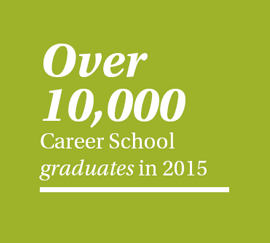 Over 10K Career School Graduates